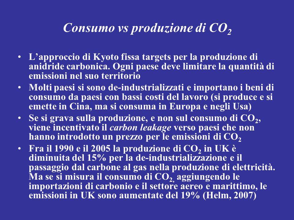 Consumo vs produzione di CO 2 Lapproccio di Kyoto fissa targets per la produzione di anidride carbonica. Ogni paese deve limitare la quantità di emiss