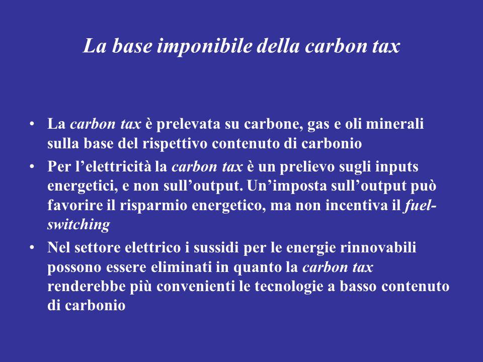La base imponibile della carbon tax La carbon tax è prelevata su carbone, gas e oli minerali sulla base del rispettivo contenuto di carbonio Per lelet
