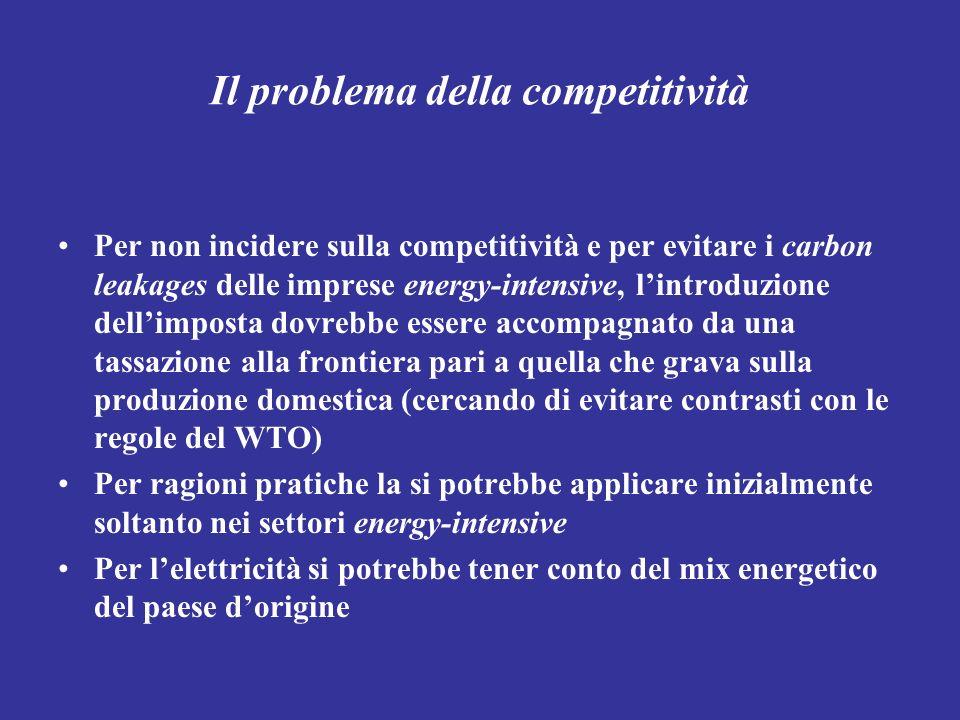 Il problema della competitività Per non incidere sulla competitività e per evitare i carbon leakages delle imprese energy-intensive, lintroduzione del