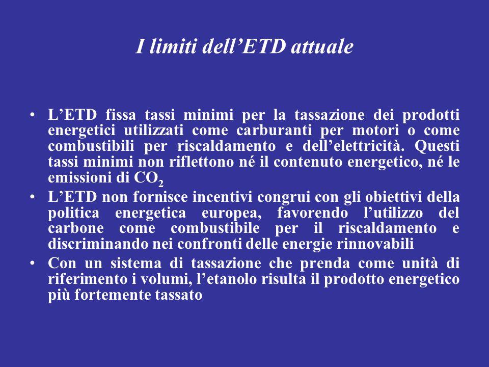 I limiti dellETD attuale LETD fissa tassi minimi per la tassazione dei prodotti energetici utilizzati come carburanti per motori o come combustibili p