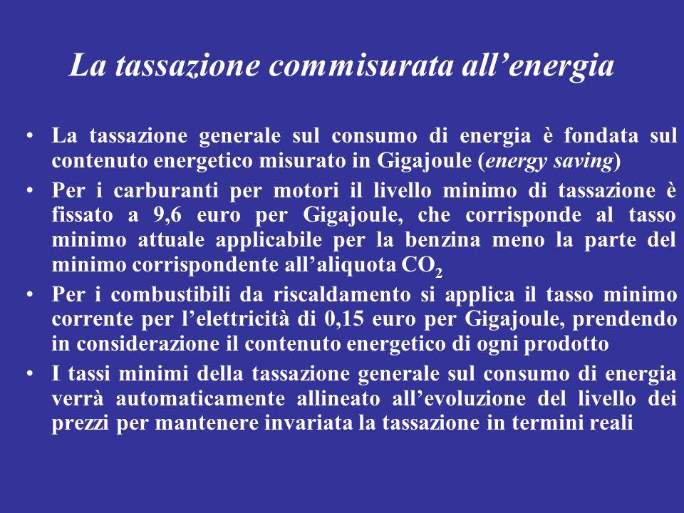 La tassazione commisurata allenergia La tassazione generale sul consumo di energia è fondata sul contenuto energetico misurato in Gigajoule (energy sa