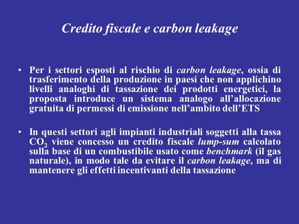 Credito fiscale e carbon leakage Per i settori esposti al rischio di carbon leakage, ossia di trasferimento della produzione in paesi che non applichi