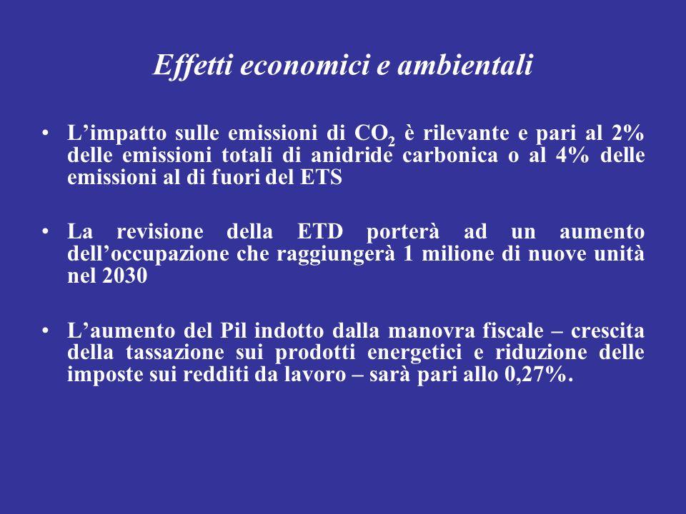 Effetti economici e ambientali Limpatto sulle emissioni di CO 2 è rilevante e pari al 2% delle emissioni totali di anidride carbonica o al 4% delle em