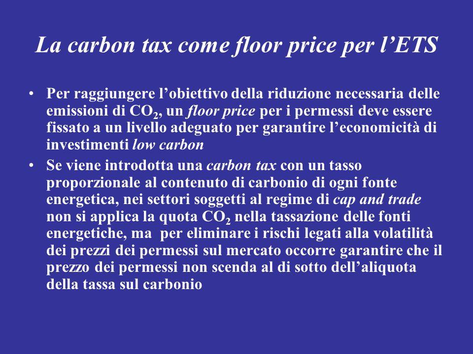 La carbon tax come floor price per lETS Per raggiungere lobiettivo della riduzione necessaria delle emissioni di CO 2, un floor price per i permessi d
