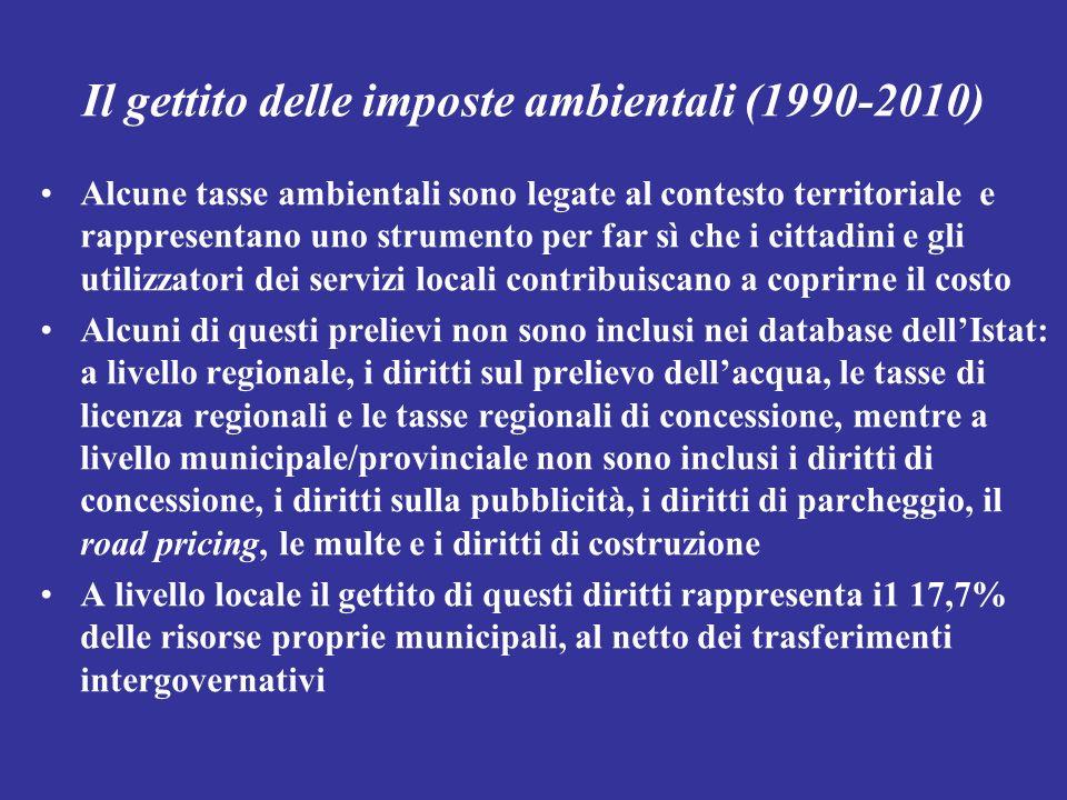Il gettito delle imposte ambientali (1990-2010) Alcune tasse ambientali sono legate al contesto territoriale e rappresentano uno strumento per far sì