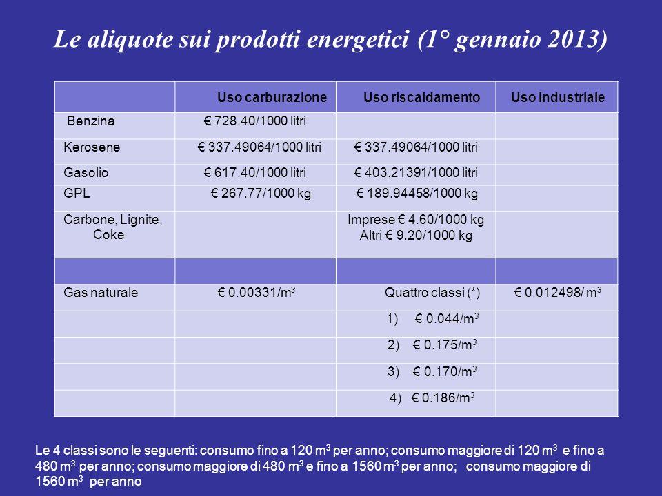Le aliquote sui prodotti energetici (1° gennaio 2013) Uso carburazioneUso riscaldamentoUso industriale Benzina 728.40/1000 litri Kerosene 337.49064/10