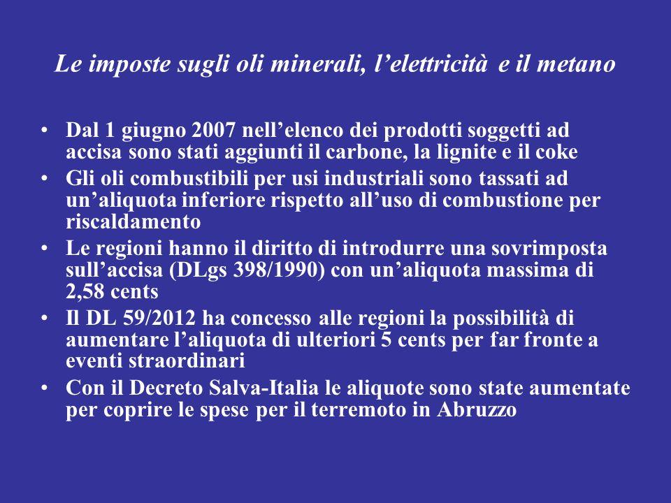 Le imposte sugli oli minerali, lelettricità e il metano Dal 1 giugno 2007 nellelenco dei prodotti soggetti ad accisa sono stati aggiunti il carbone, l