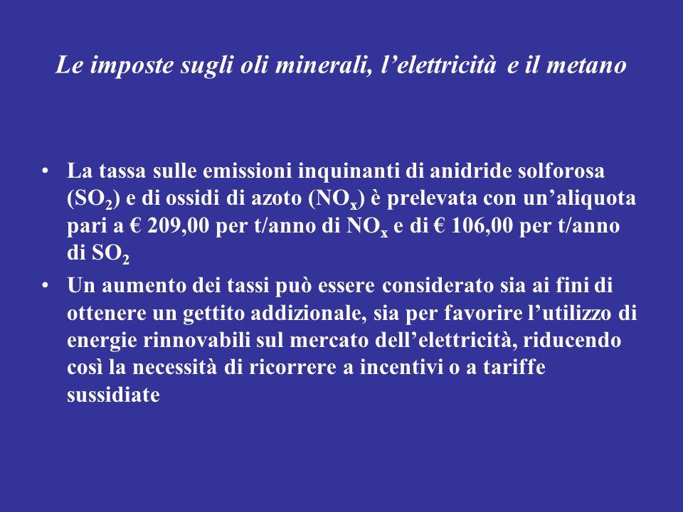 Le imposte sugli oli minerali, lelettricità e il metano La tassa sulle emissioni inquinanti di anidride solforosa (SO 2 ) e di ossidi di azoto (NO x )