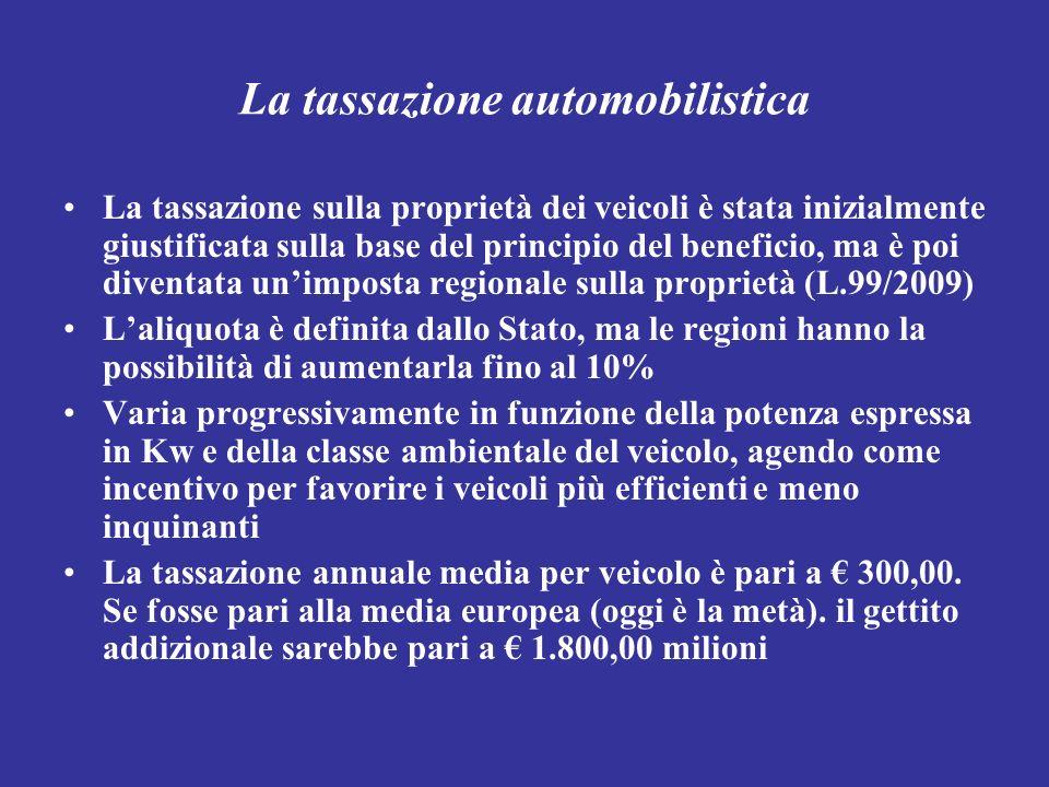 La tassazione automobilistica La tassazione sulla proprietà dei veicoli è stata inizialmente giustificata sulla base del principio del beneficio, ma è