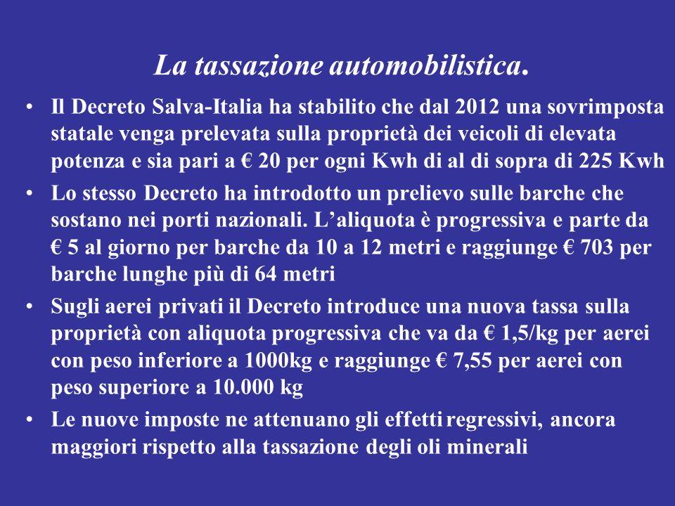 La tassazione automobilistica. Il Decreto Salva-Italia ha stabilito che dal 2012 una sovrimposta statale venga prelevata sulla proprietà dei veicoli d