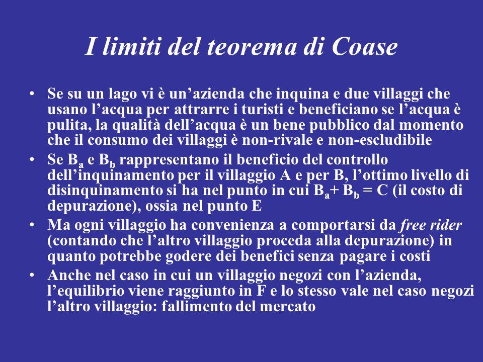 I limiti del teorema di Coase Se su un lago vi è unazienda che inquina e due villaggi che usano lacqua per attrarre i turisti e beneficiano se lacqua