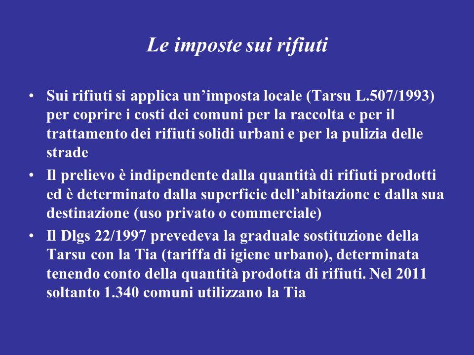 Le imposte sui rifiuti Sui rifiuti si applica unimposta locale (Tarsu L.507/1993) per coprire i costi dei comuni per la raccolta e per il trattamento