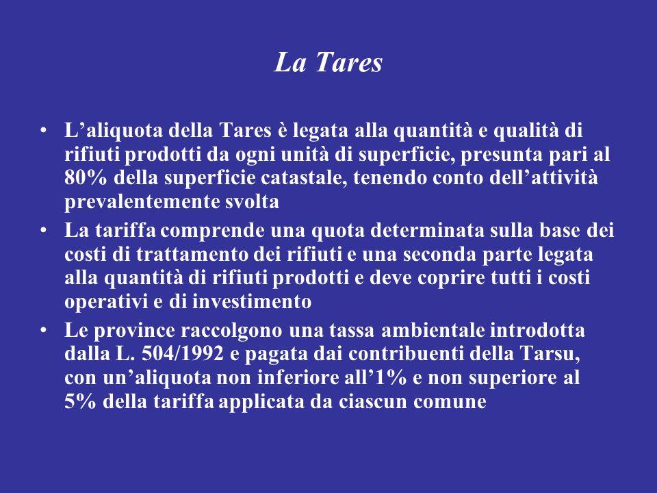 La Tares Laliquota della Tares è legata alla quantità e qualità di rifiuti prodotti da ogni unità di superficie, presunta pari al 80% della superficie