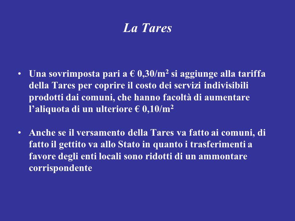 La Tares Una sovrimposta pari a 0,30/m 2 si aggiunge alla tariffa della Tares per coprire il costo dei servizi indivisibili prodotti dai comuni, che h