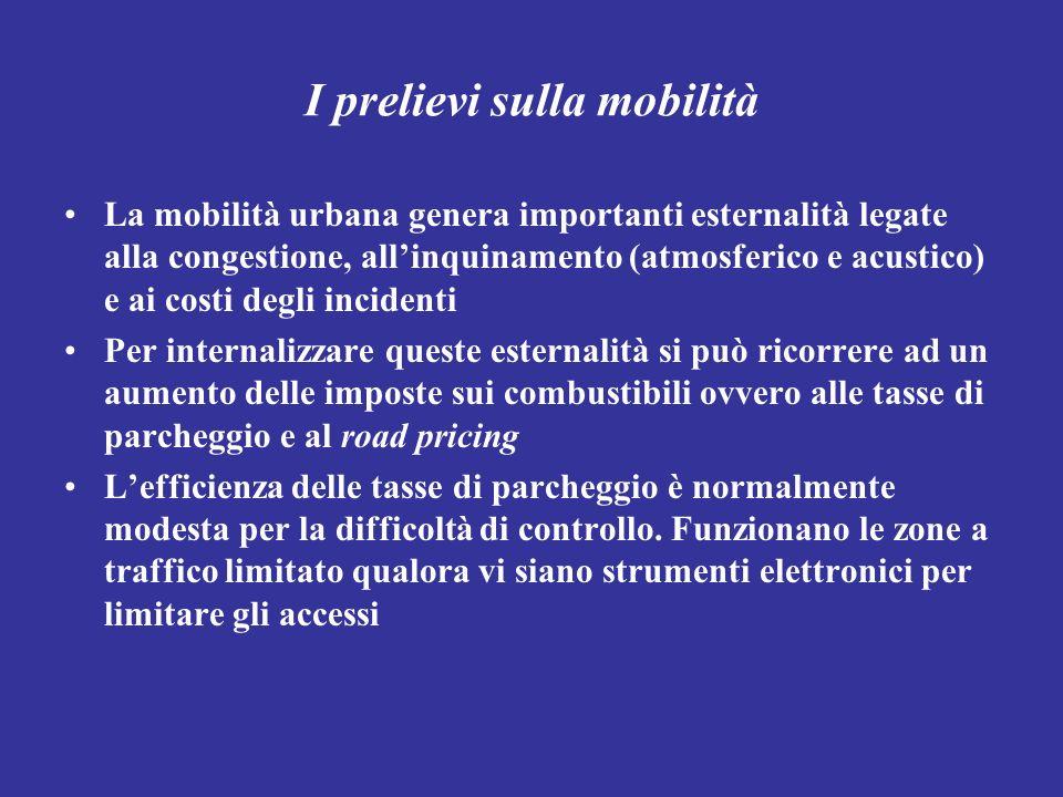 I prelievi sulla mobilità La mobilità urbana genera importanti esternalità legate alla congestione, allinquinamento (atmosferico e acustico) e ai cost