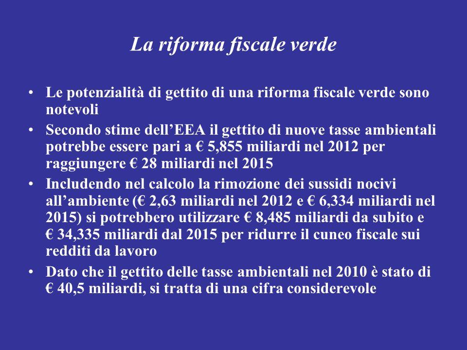 La riforma fiscale verde Le potenzialità di gettito di una riforma fiscale verde sono notevoli Secondo stime dellEEA il gettito di nuove tasse ambient