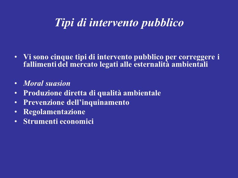 Tipi di intervento pubblico Vi sono cinque tipi di intervento pubblico per correggere i fallimenti del mercato legati alle esternalità ambientali Mora