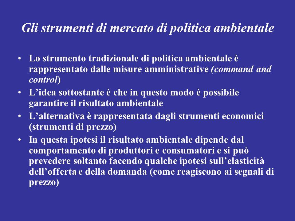 Gli strumenti di mercato di politica ambientale Lo strumento tradizionale di politica ambientale è rappresentato dalle misure amministrative (command
