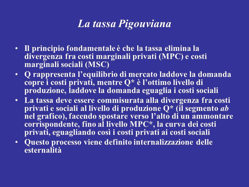 La tassa Pigouviana Il principio fondamentale è che la tassa elimina la divergenza fra costi marginali privati (MPC) e costi marginali sociali (MSC) Q