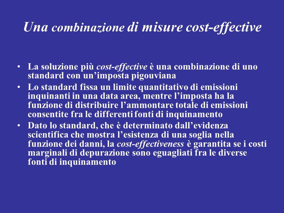 Una combinazione di misure cost-effective La soluzione più cost-effective è una combinazione di uno standard con unimposta pigouviana Lo standard fiss