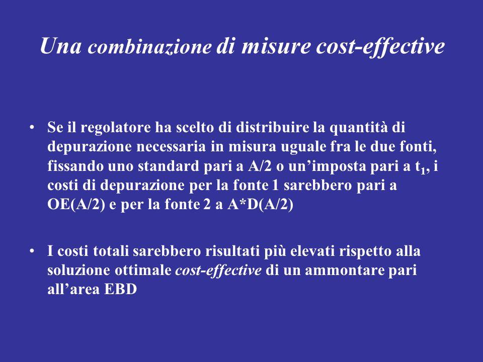 Una combinazione di misure cost-effective Se il regolatore ha scelto di distribuire la quantità di depurazione necessaria in misura uguale fra le due