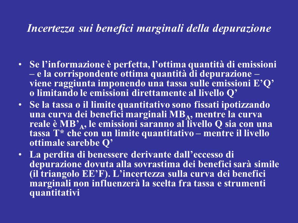Incertezza sui benefici marginali della depurazione Se linformazione è perfetta, lottima quantità di emissioni – e la corrispondente ottima quantità d