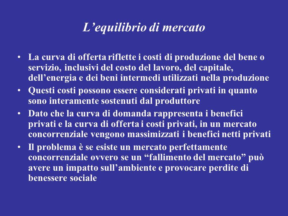 Lequilibrio di mercato La curva di offerta riflette i costi di produzione del bene o servizio, inclusivi del costo del lavoro, del capitale, dellenerg