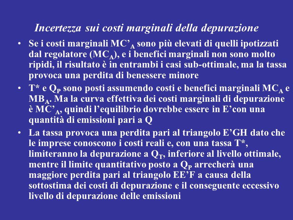 Se i costi marginali MC A sono più elevati di quelli ipotizzati dal regolatore (MC A ), e i benefici marginali non sono molto ripidi, il risultato è i
