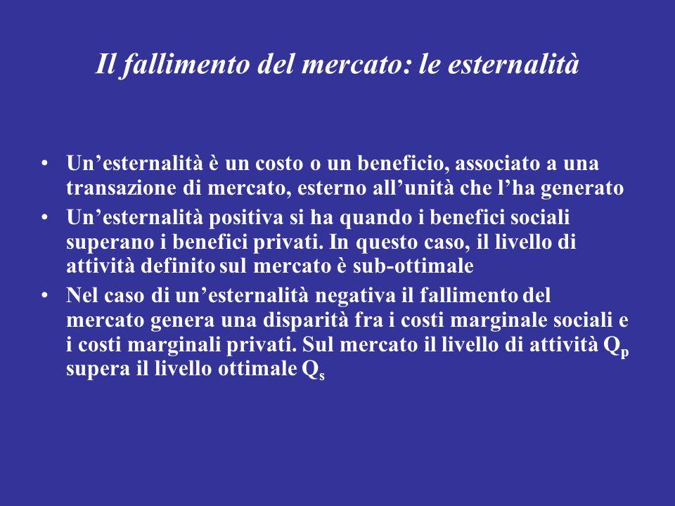 Il fallimento del mercato: le esternalità Unesternalità è un costo o un beneficio, associato a una transazione di mercato, esterno allunità che lha ge
