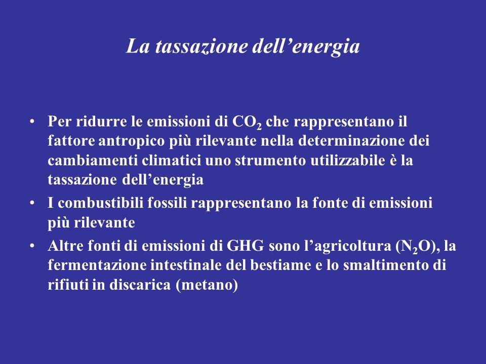 La tassazione dellenergia Per ridurre le emissioni di CO 2 che rappresentano il fattore antropico più rilevante nella determinazione dei cambiamenti c