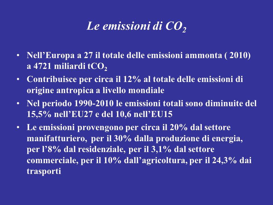Le emissioni di CO 2 NellEuropa a 27 il totale delle emissioni ammonta ( 2010) a 4721 miliardi tCO 2 Contribuisce per circa il 12% al totale delle emi