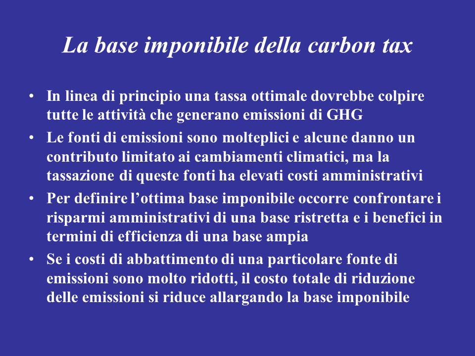 La base imponibile della carbon tax In linea di principio una tassa ottimale dovrebbe colpire tutte le attività che generano emissioni di GHG Le fonti