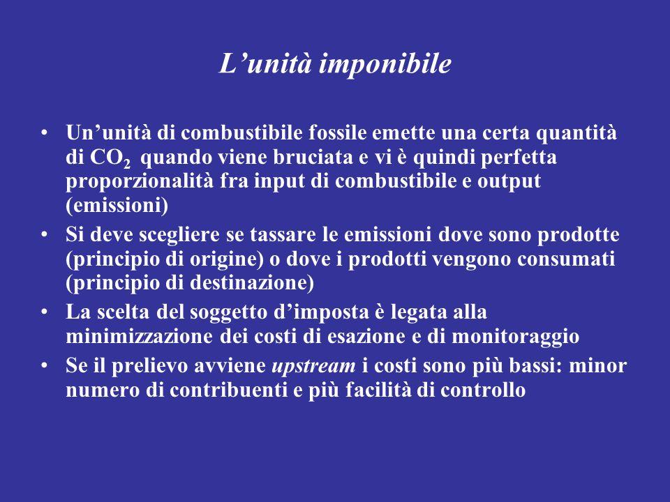 Lunità imponibile Ununità di combustibile fossile emette una certa quantità di CO 2 quando viene bruciata e vi è quindi perfetta proporzionalità fra i
