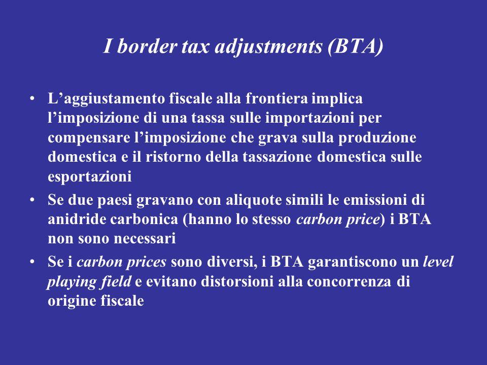 I border tax adjustments (BTA) Laggiustamento fiscale alla frontiera implica limposizione di una tassa sulle importazioni per compensare limposizione