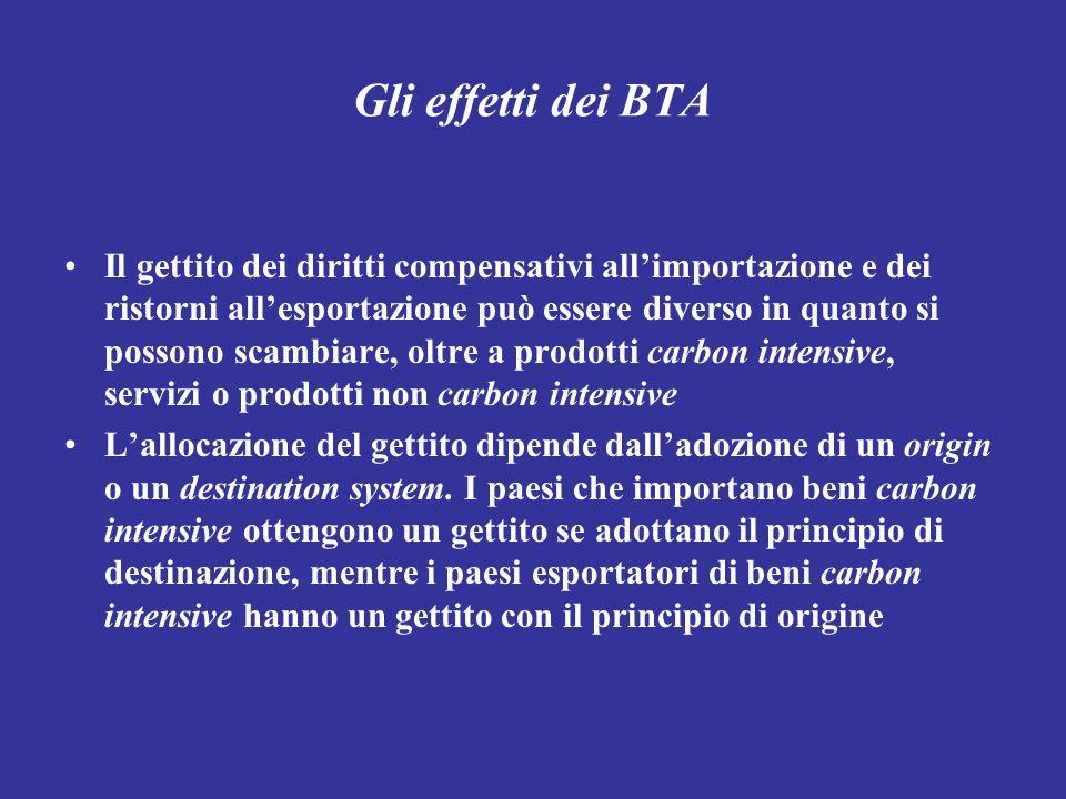 Gli effetti dei BTA Il gettito dei diritti compensativi allimportazione e dei ristorni allesportazione può essere diverso in quanto si possono scambia