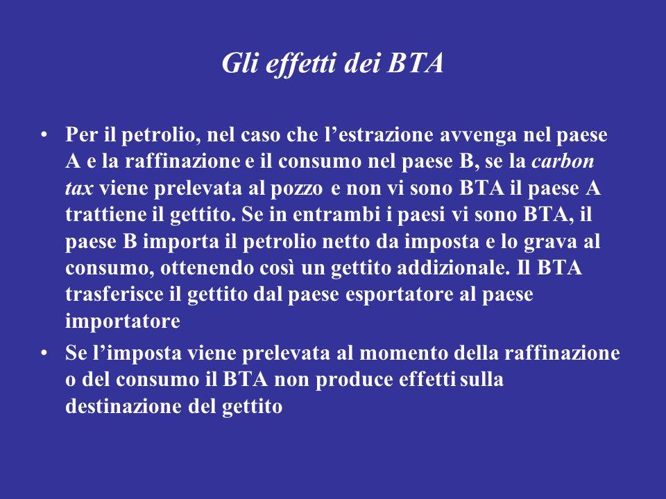 Gli effetti dei BTA Per il petrolio, nel caso che lestrazione avvenga nel paese A e la raffinazione e il consumo nel paese B, se la carbon tax viene p