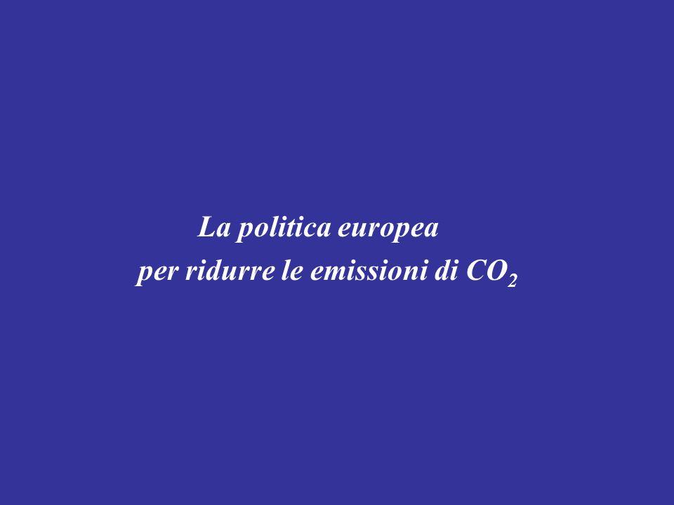 La politica europea per ridurre le emissioni di CO 2