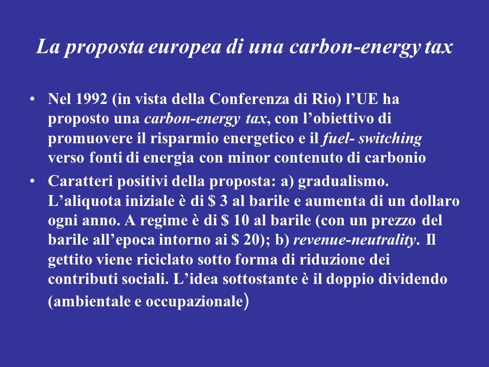 La proposta europea di una carbon-energy tax Nel 1992 (in vista della Conferenza di Rio) lUE ha proposto una carbon-energy tax, con lobiettivo di prom