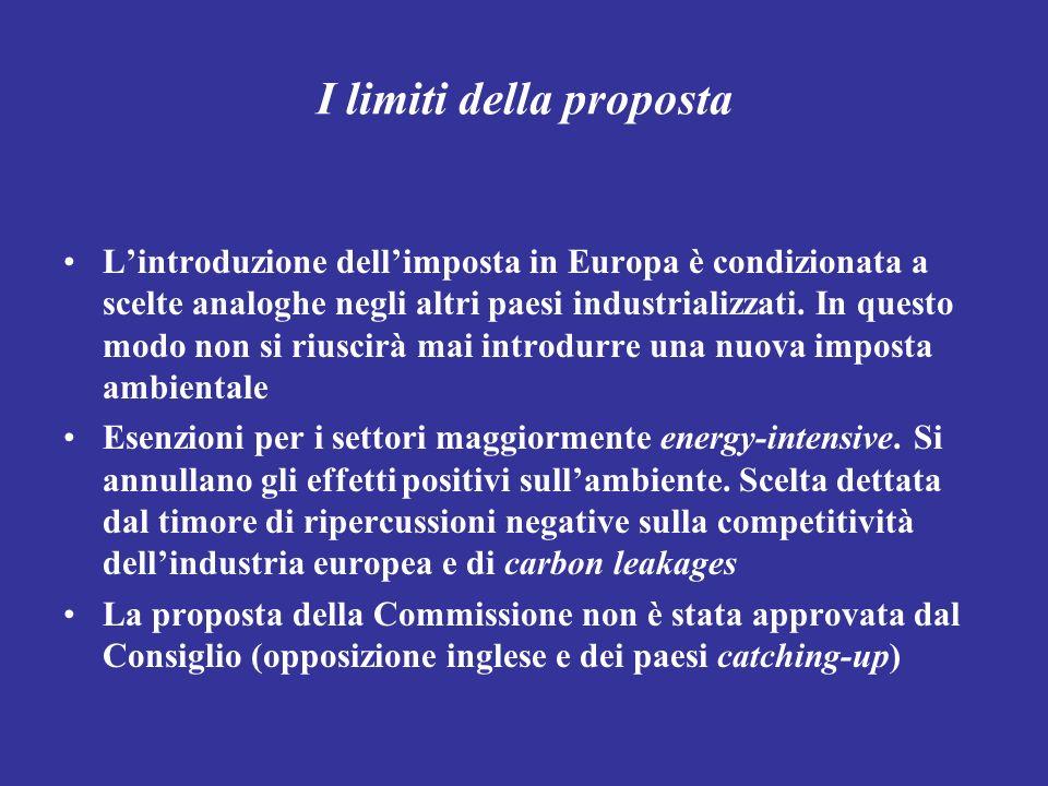 I limiti della proposta Lintroduzione dellimposta in Europa è condizionata a scelte analoghe negli altri paesi industrializzati. In questo modo non si