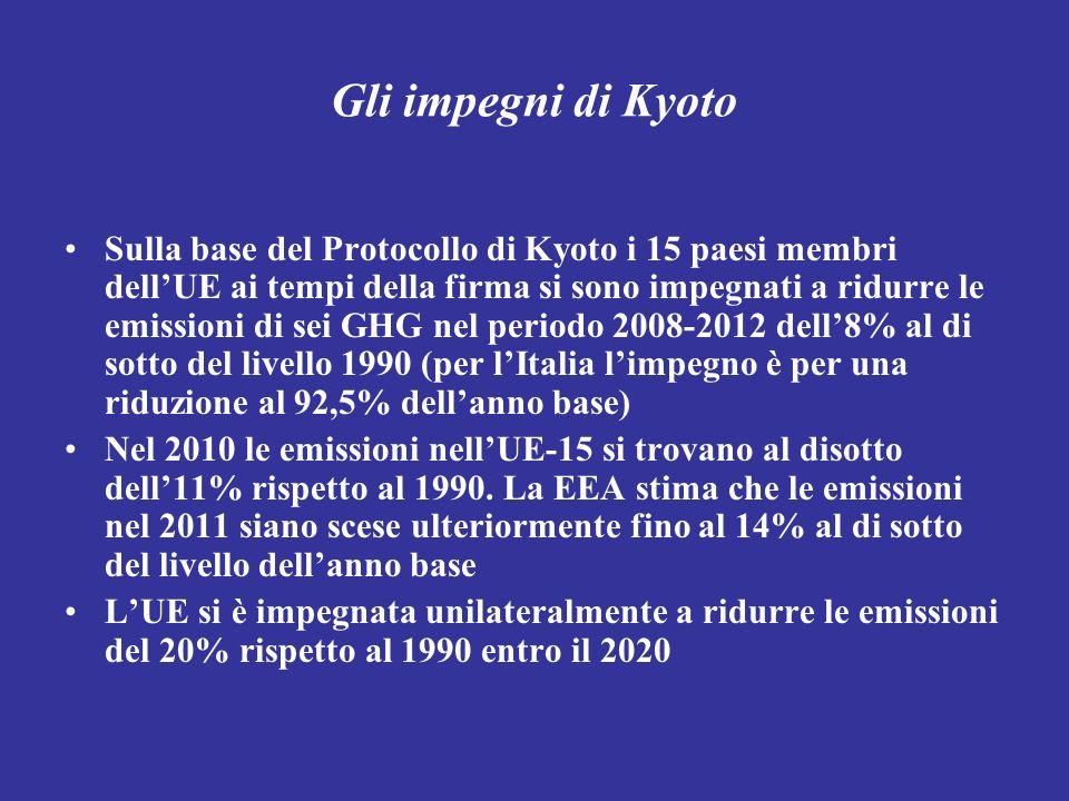 Gli impegni di Kyoto Sulla base del Protocollo di Kyoto i 15 paesi membri dellUE ai tempi della firma si sono impegnati a ridurre le emissioni di sei