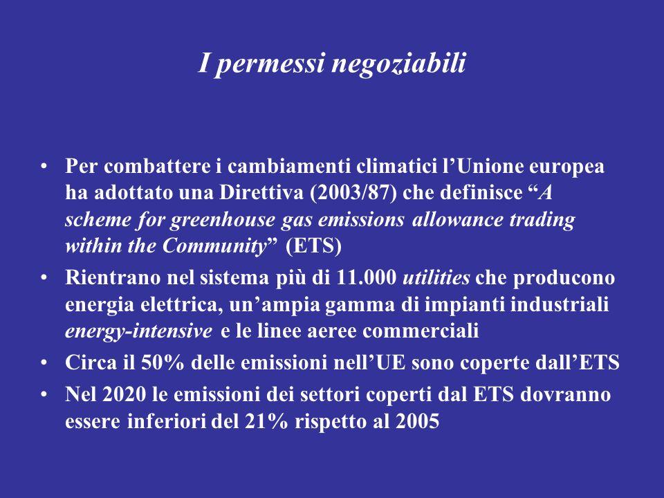 I permessi negoziabili Per combattere i cambiamenti climatici lUnione europea ha adottato una Direttiva (2003/87) che definisce A scheme for greenhous