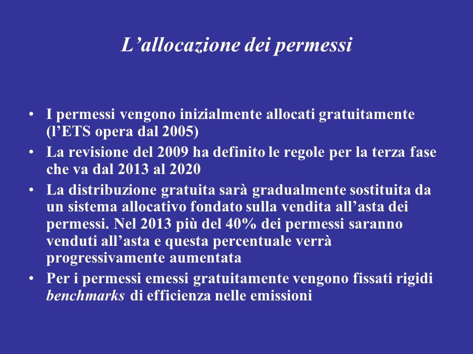 Lallocazione dei permessi I permessi vengono inizialmente allocati gratuitamente (lETS opera dal 2005) La revisione del 2009 ha definito le regole per