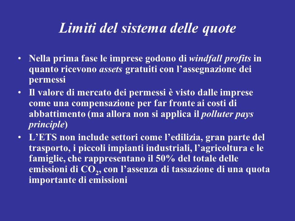 Limiti del sistema delle quote Nella prima fase le imprese godono di windfall profits in quanto ricevono assets gratuiti con lassegnazione dei permess
