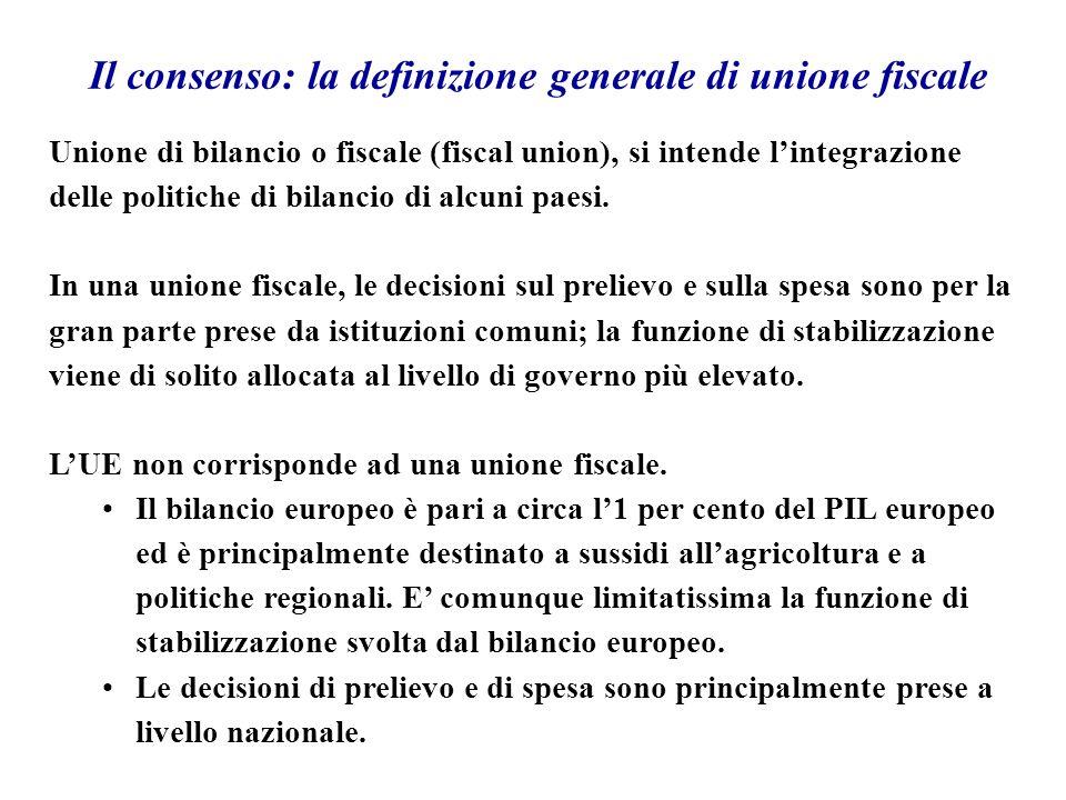 Unione di bilancio o fiscale (fiscal union), si intende lintegrazione delle politiche di bilancio di alcuni paesi. In una unione fiscale, le decisioni