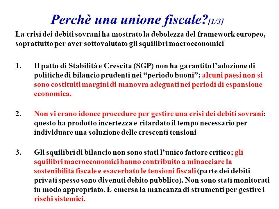 Perchè una unione fiscale? [1/3] La crisi dei debiti sovrani ha mostrato la debolezza del framework europeo, soprattutto per aver sottovalutato gli sq