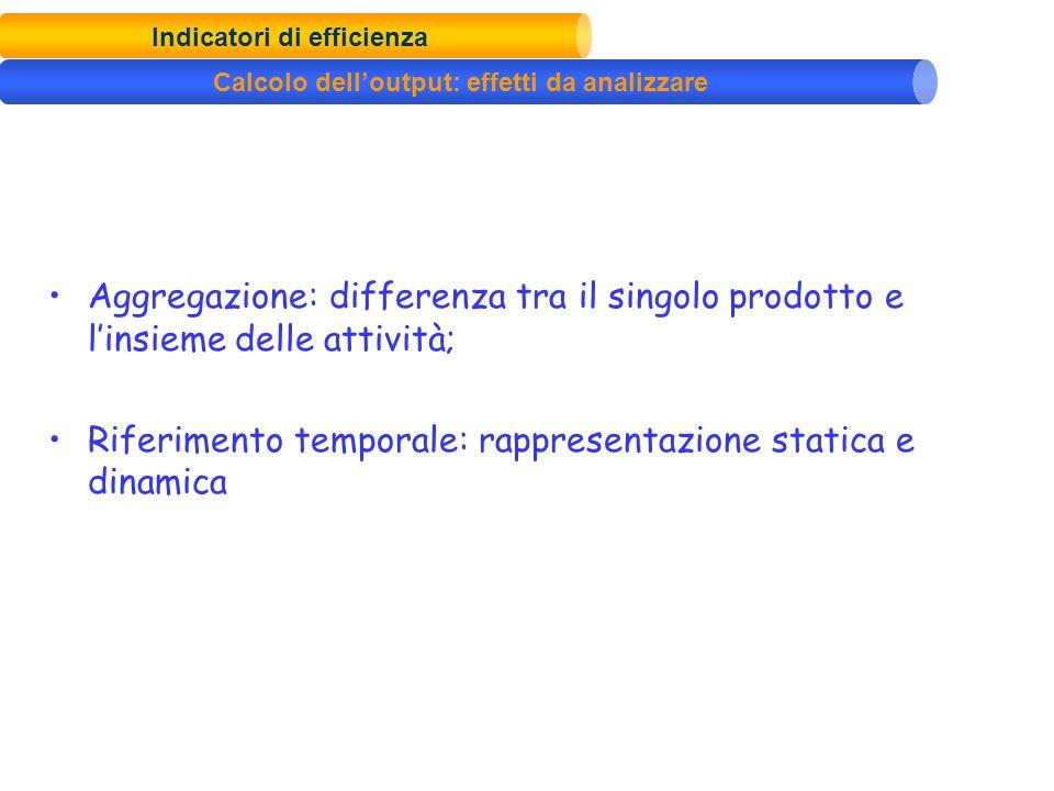 Aggregazione: differenza tra il singolo prodotto e linsieme delle attività; Riferimento temporale: rappresentazione statica e dinamica Indicatori di e
