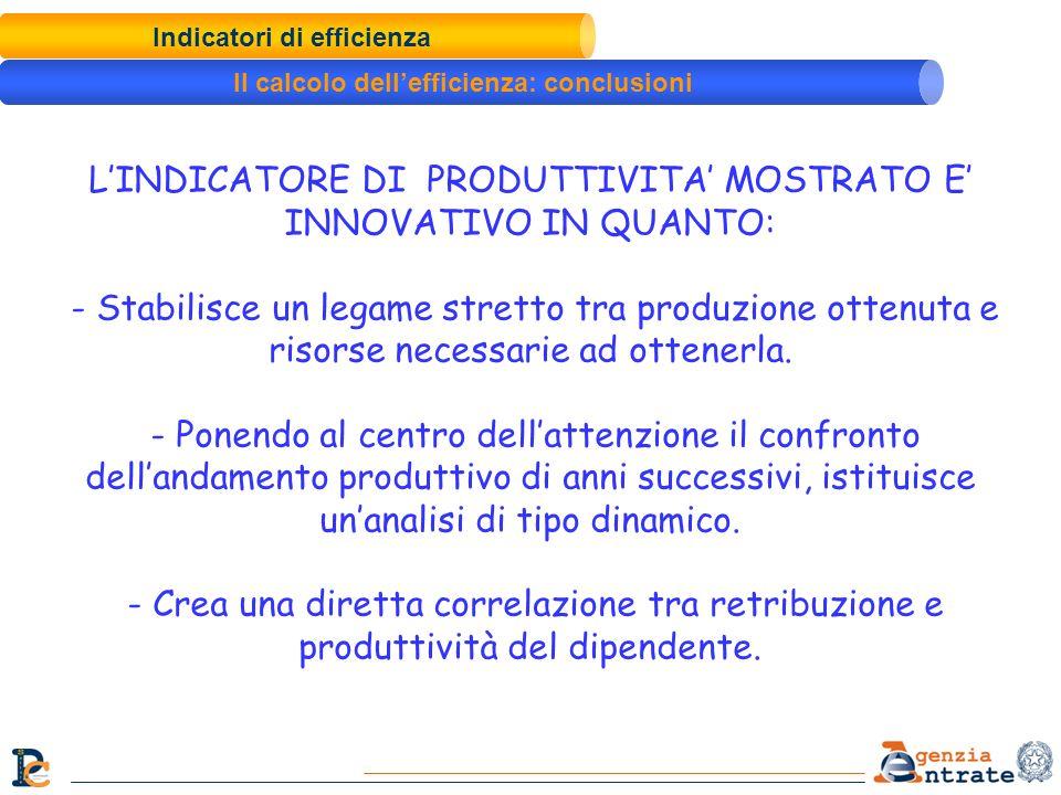 LINDICATORE DI PRODUTTIVITA MOSTRATO E INNOVATIVO IN QUANTO: - Stabilisce un legame stretto tra produzione ottenuta e risorse necessarie ad ottenerla.