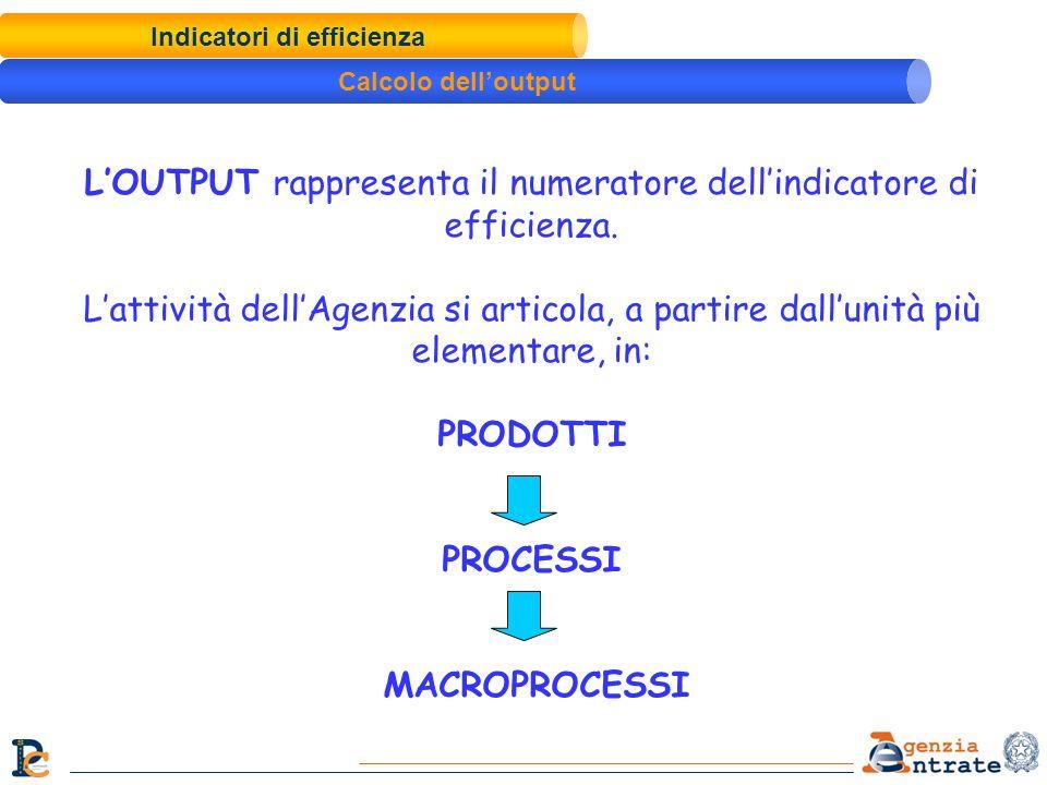 LOUTPUT rappresenta il numeratore dellindicatore di efficienza. Lattività dellAgenzia si articola, a partire dallunità più elementare, in: PRODOTTI PR