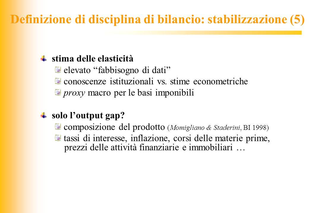 JIQ Definizione di disciplina di bilancio: stabilizzazione (5) stima delle elasticità elevato fabbisogno di dati conoscenze istituzionali vs. stime ec