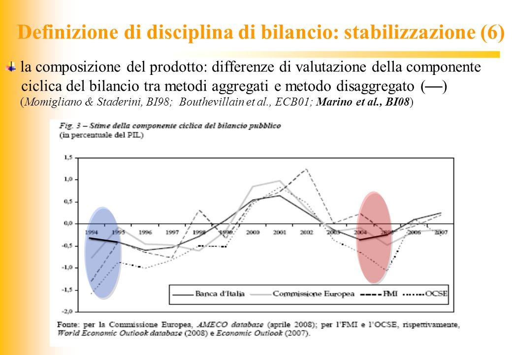 JIQ Definizione di disciplina di bilancio: stabilizzazione (6) la composizione del prodotto: differenze di valutazione della componente ciclica del bi